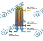 立式带封头U型注射液用水双管板换热器